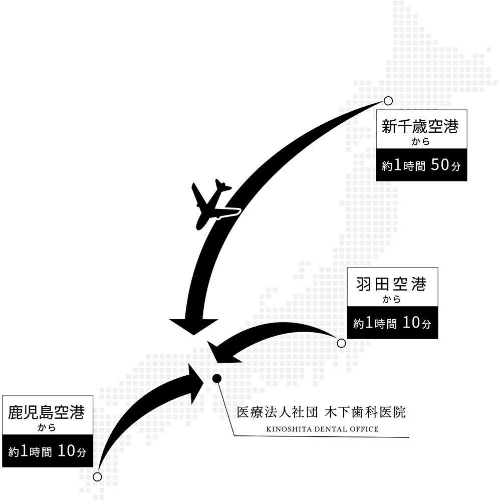 飛行機経路2