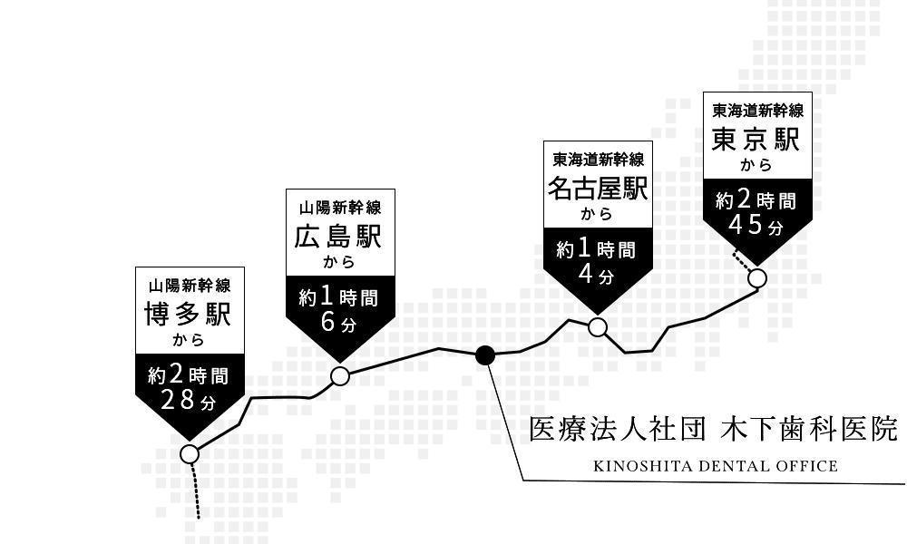 新幹線経路2